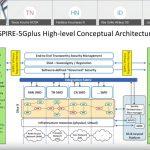 Uwe Herzog presents INSPIRE-5Gplus - 5G trials workshop 2020