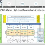 Uwe Herzog presents INSPIRE-5Gplus - 5G trials workshop 2020